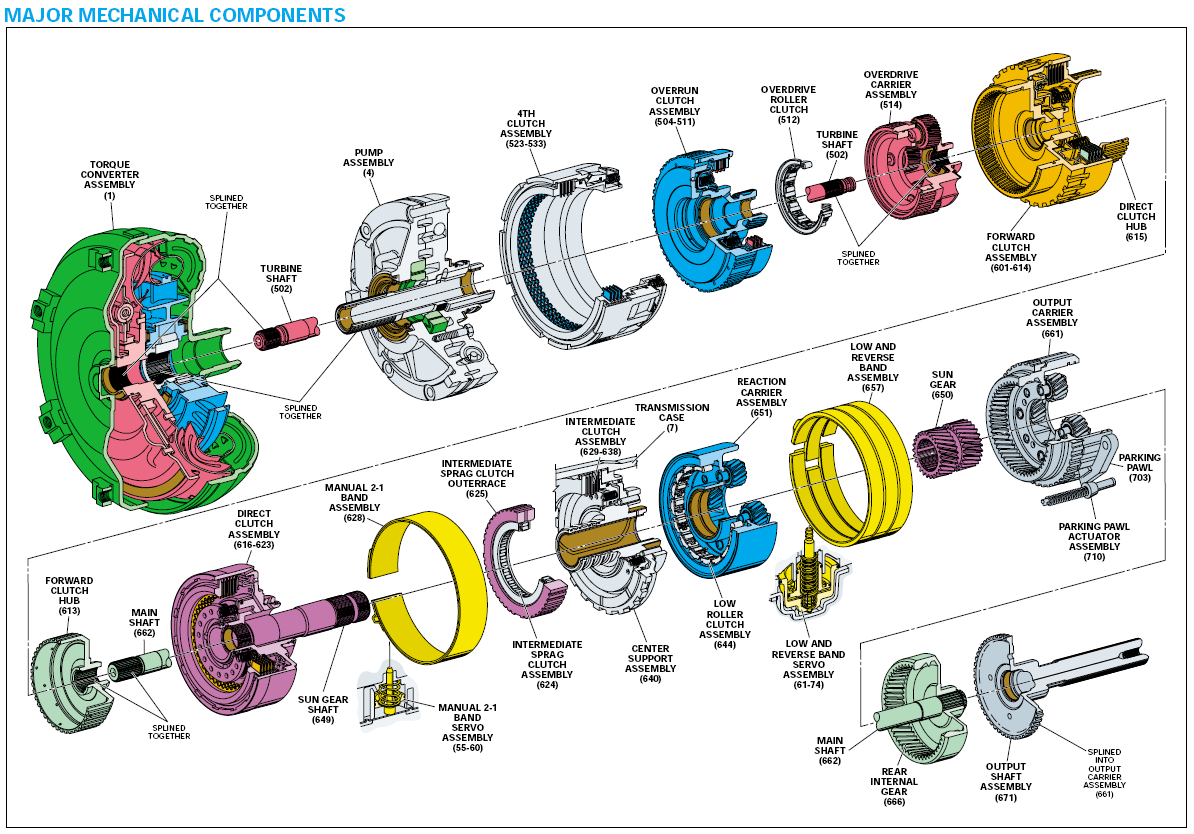 4L80E    Parts    Blow      Up        Diagram      Ls engine     Diagram     Technical illustration