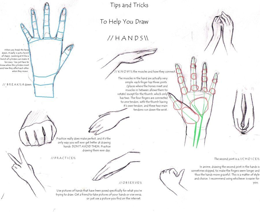 How To Draw Manga Hands Google Search Anime Art Tutorial Anime Art Beautiful Character Design Sketches