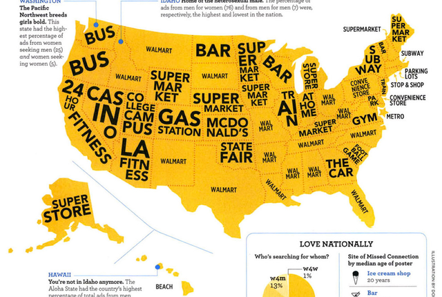 Most Common Craigslist 'Missed Connections' Per State ...