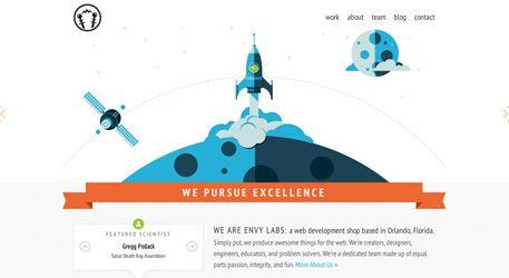 Thebestdesigns Webdesign Designinspiration View More Design Inspiration At Http Startsite Co Web Development Design Web Design Web Design Agency