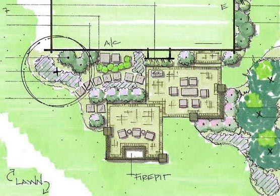 Landscape Designs Landscape Design Landscape Plans Garden Design Plans