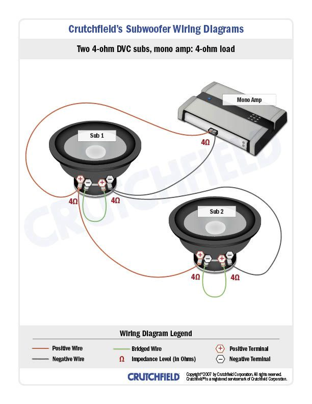 Ohm To Subwoofer Wiring Diagram on 2 amp wiring diagram, 2 ohm dvc wiring diagram, 2 4 ohm dvc wiring to 1 ohm, speaker wiring diagram,