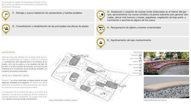 Paisaje Transversal Blog: #ParqueJH: Finalización del proceso de ...