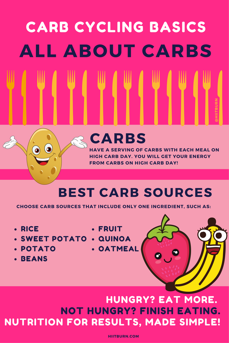 Should You Try Carb Cycling For Weight Loss pictures
