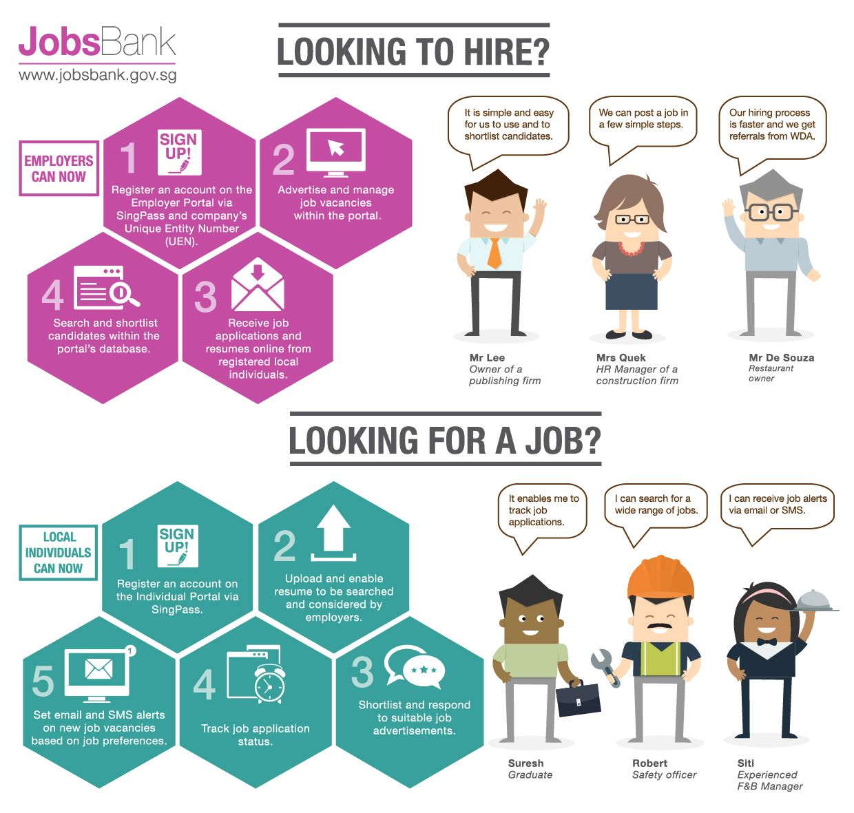 How do local employers and jobseekers go about using Jobs