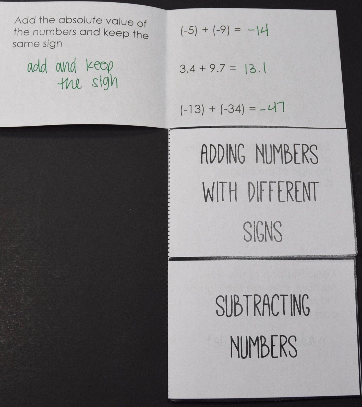 Adding And Subtracting Rational Numbers Foldable Subtracting Rational Numbers Adding And Subtracting Rational Numbers [ 1595 x 1418 Pixel ]