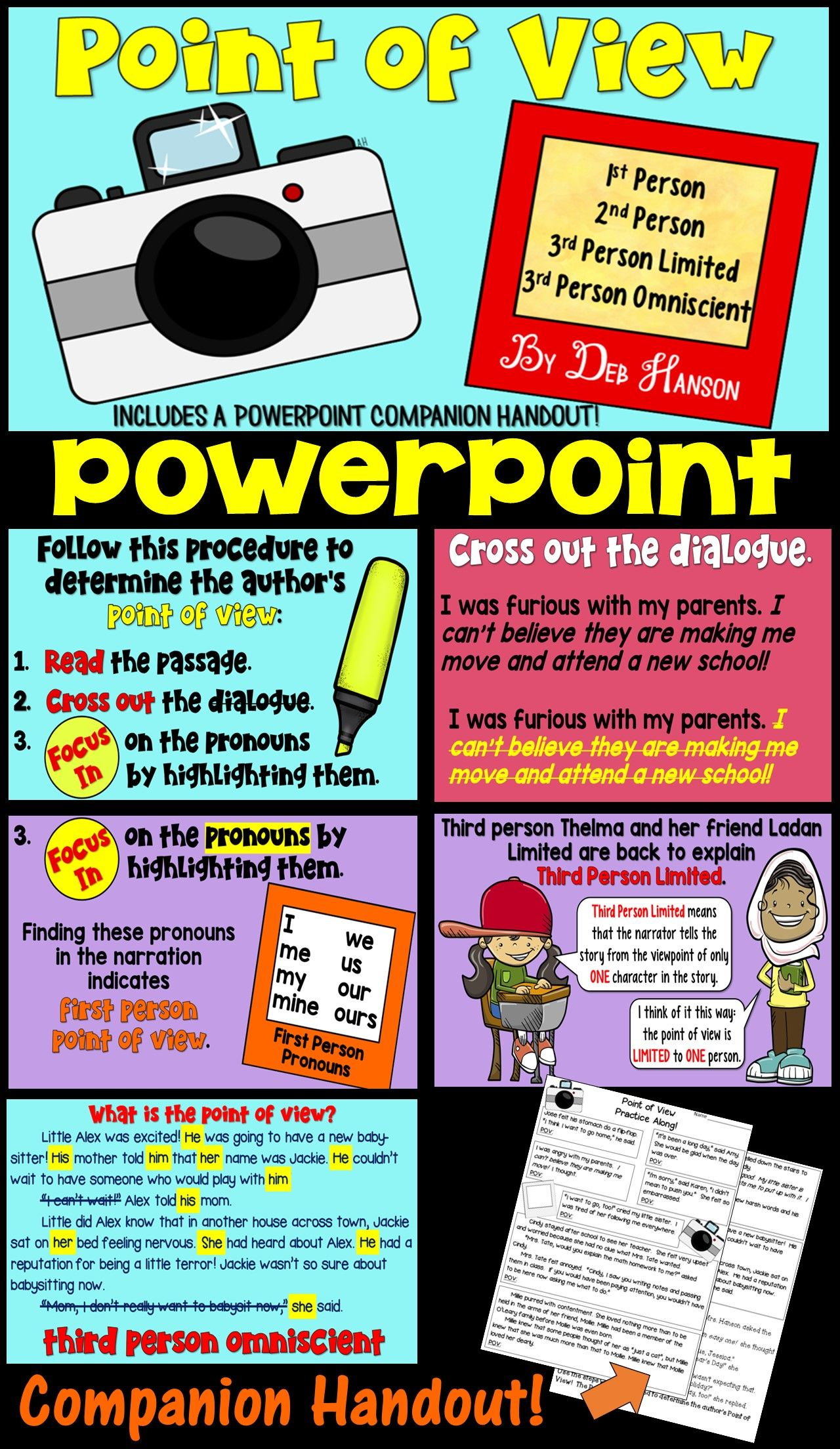 Point Of View Powerpoint 1st 2nd 3rd Limited 3rd