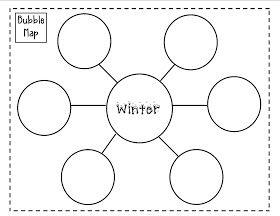 Using graphic organizers - winter is writing