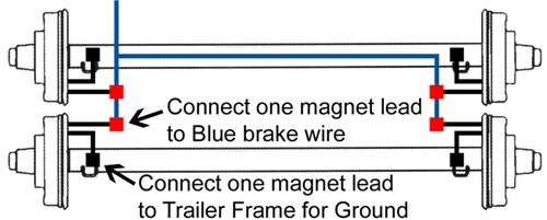 horse trailer wiring diagram trailer wiring connectors trailer rh pinterest com wiring diagram for trailer brake controller Trailer Brake Plug Wiring Diagram