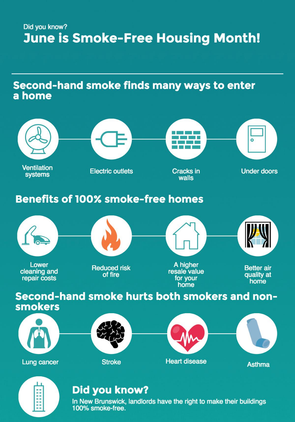 images of secondhand smoke in multiunit housing Yahoo