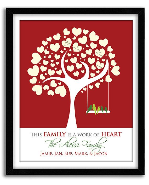 Personalized Christmas Gift For Mom from Kids, Personalized Mothers's Day Gift, Personalized Family Tree, Custom Print Art 8x10