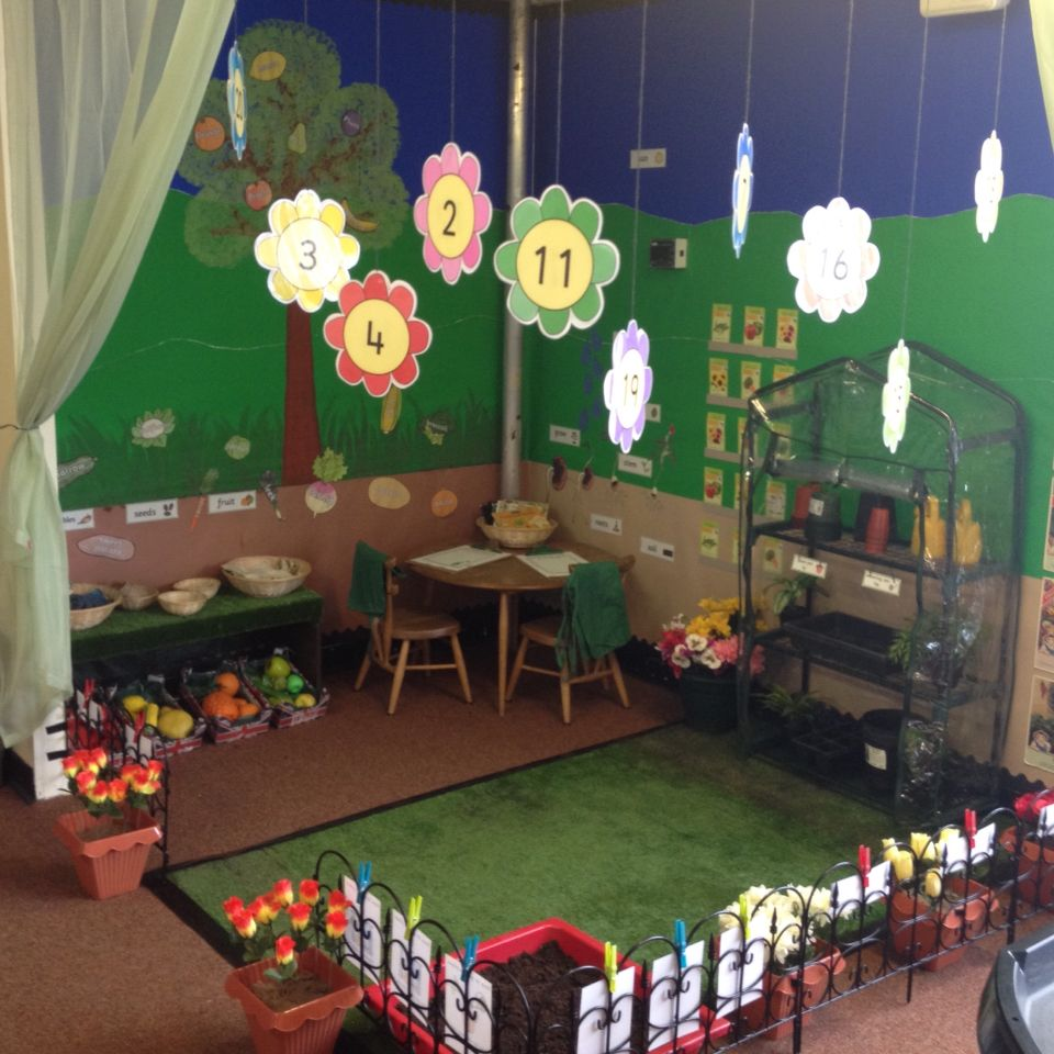 Corner Floral Garden Area: Garden Centre Role Play Area