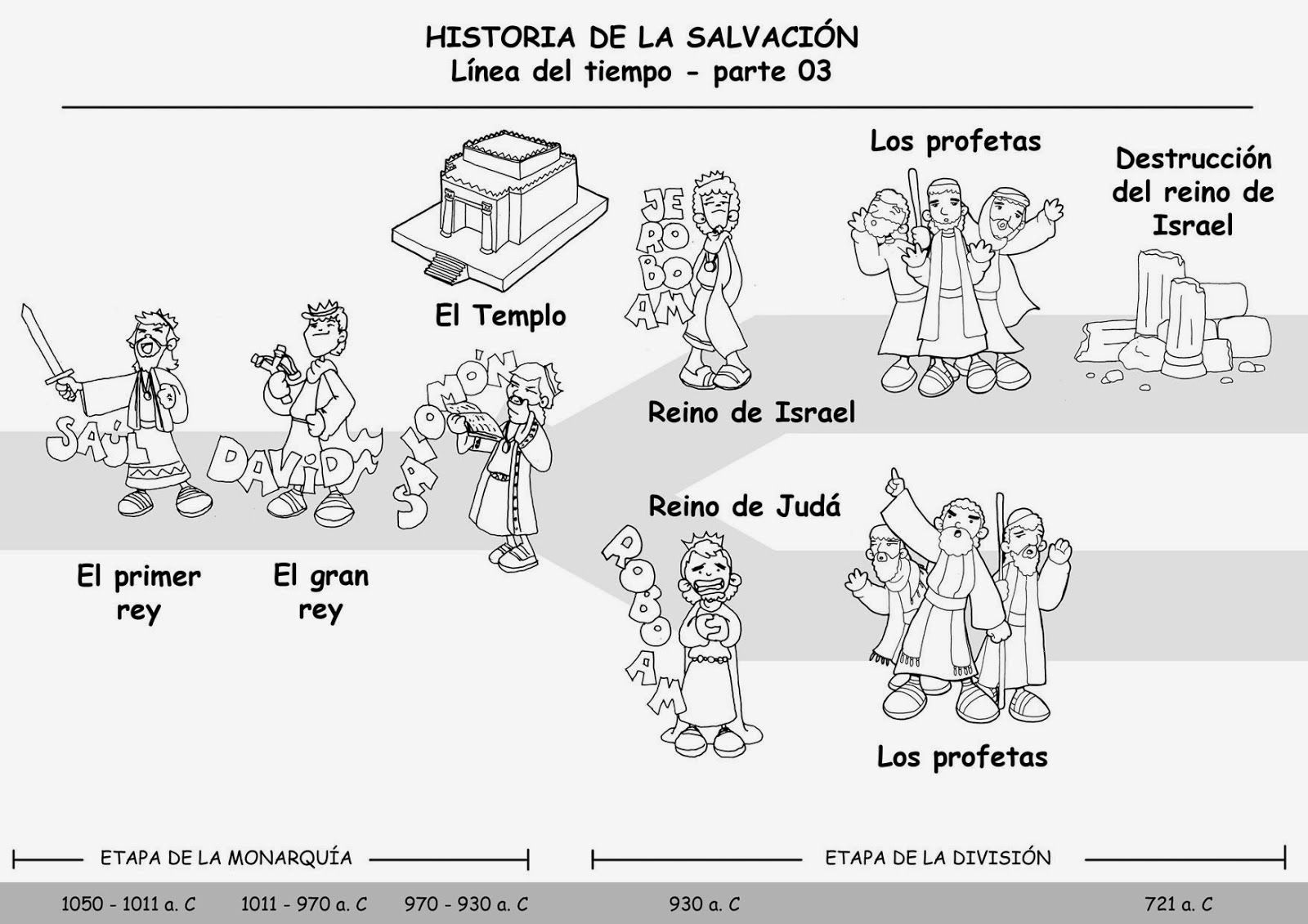 Pin by Victor Emerson on catequesis | Pinterest