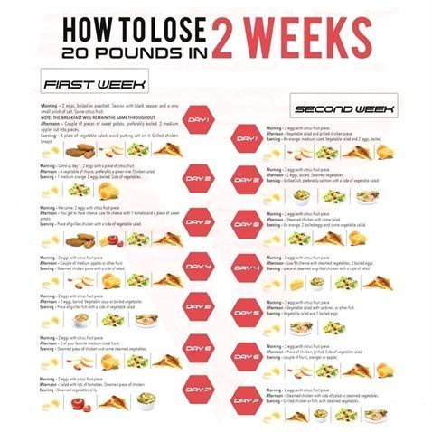 Is it possible to lose 20 pounds in 2 weeks? With the right #diet and fitness pl... - #Diet #Fitness...