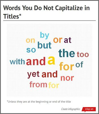 A Fanciful Notion Infographic Title Capitalization Good to know