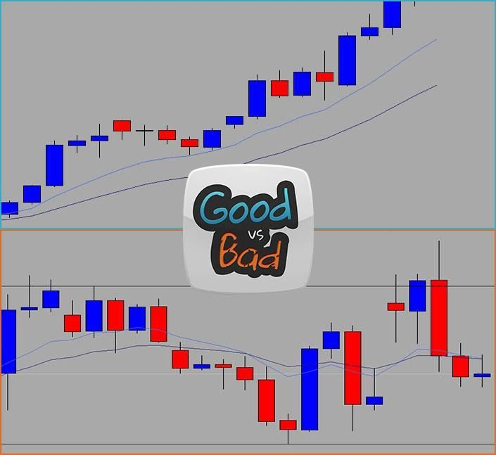 Learingtotrade Trading Lessons Pinterest