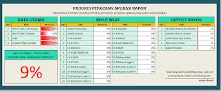 Aplikasi Pendataan Nilai Sekolah Smp 2015