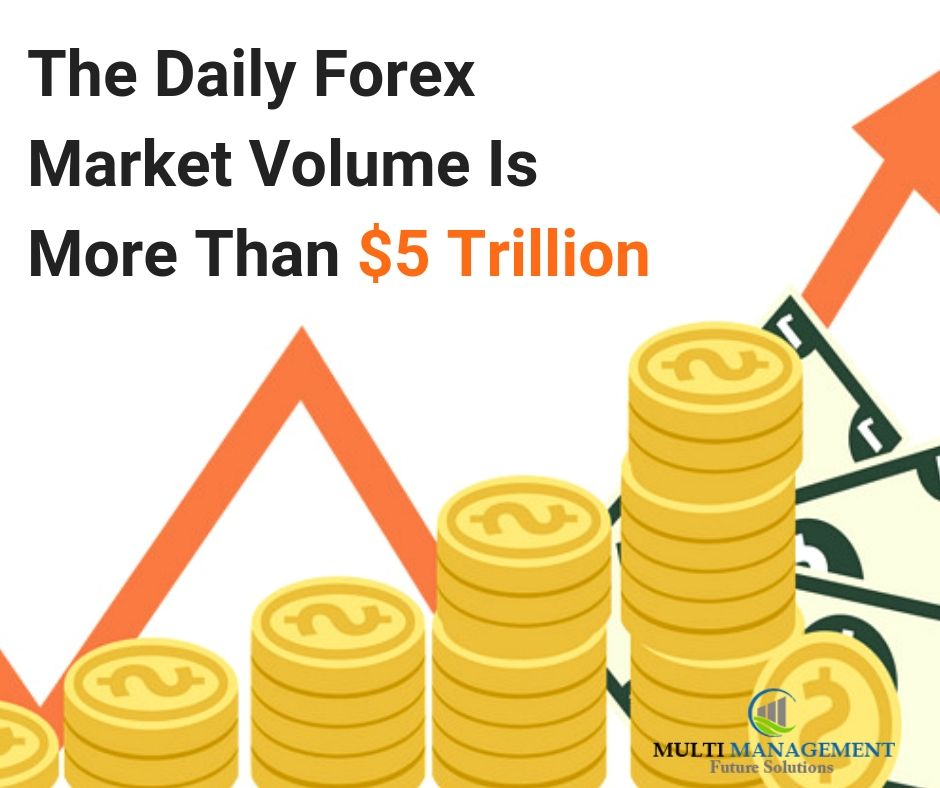 The Daily Forex Market Volume Is More Than 5 Trillion Forex