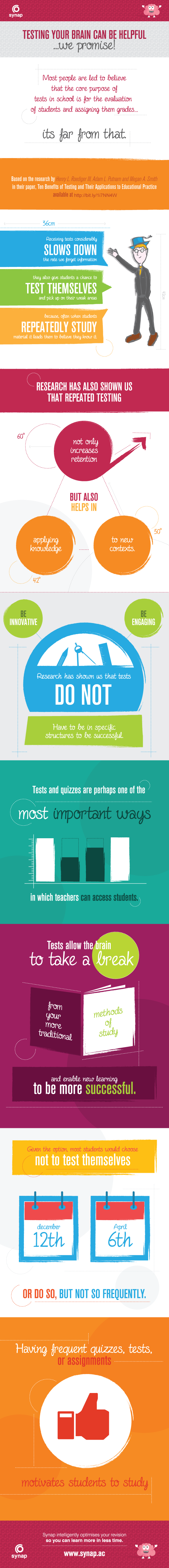 Testing Your Brain Can Be Helpful #Infographic