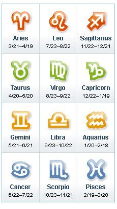 What your horoscope says about you in bed