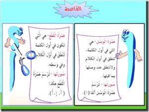 رسم الهمزة Learning Arabic Arabic Language Teach Arabic