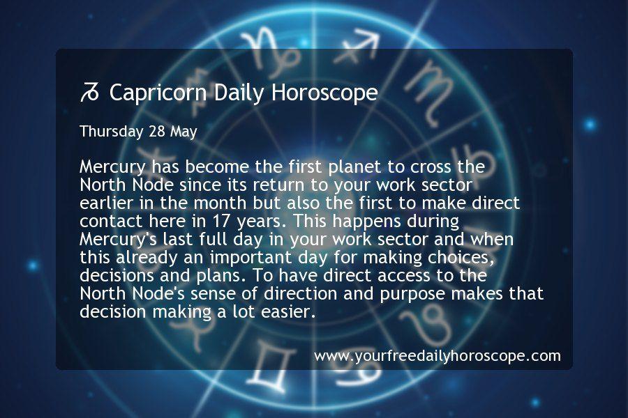 Pin on Capricorn Daily Horoscope