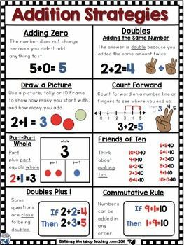 free math strategies addition subtraction posters whimsy workshop teaching math math. Black Bedroom Furniture Sets. Home Design Ideas