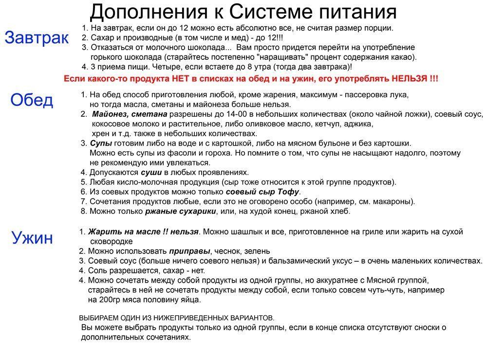 Диета Системы Мириманова Екатерина.
