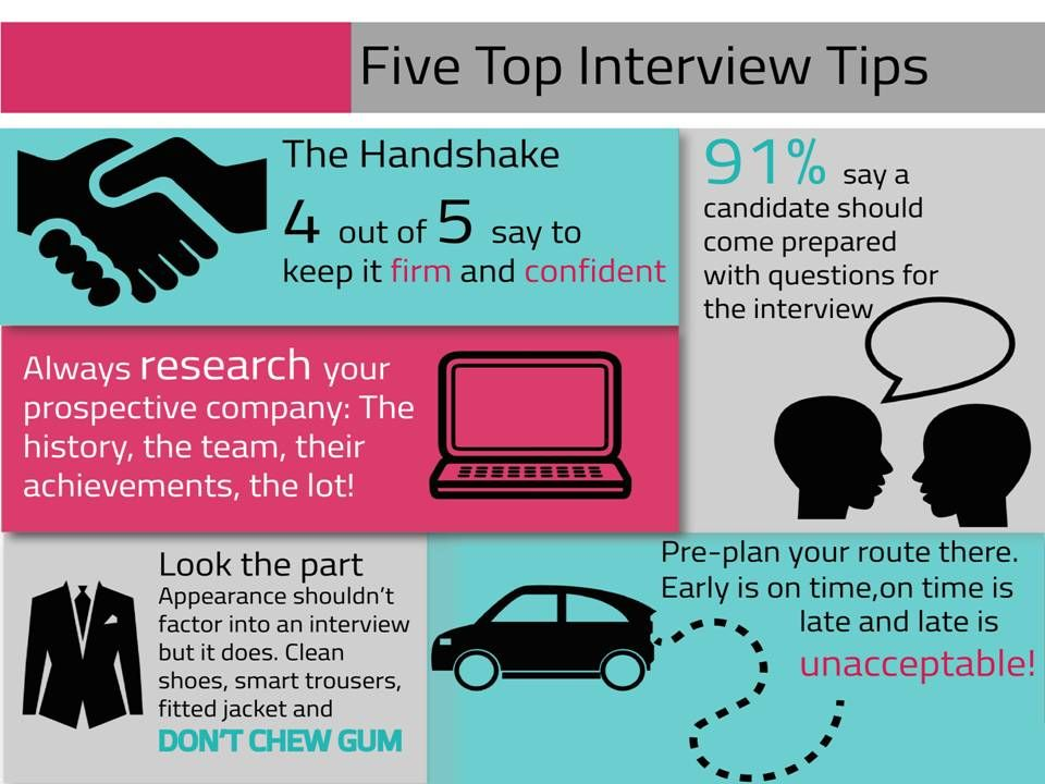 Going for #first #interview? Lets have a look on some #important - first interview tips