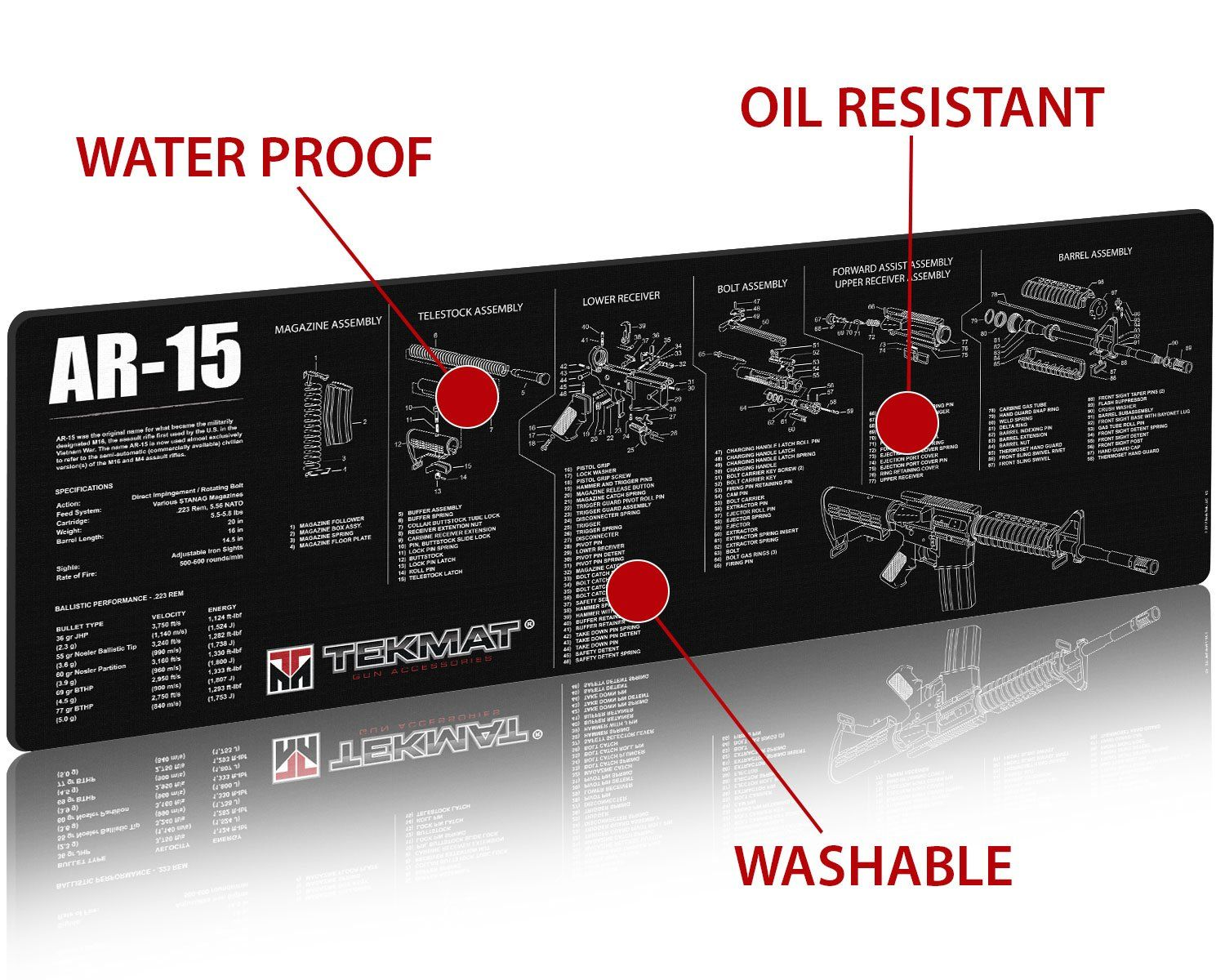 tekmat ar15 cleaning mat 12 x 36 thick durable waterproof long gun cleaning mat [ 1500 x 1200 Pixel ]