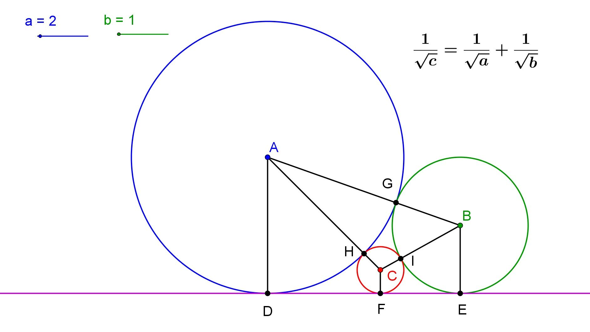 Three Circles Touch What Is The Radius Of Smallest Circle