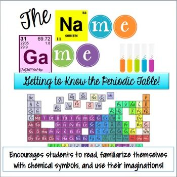 The Name Game Getting To Know The Periodic Table Teaching
