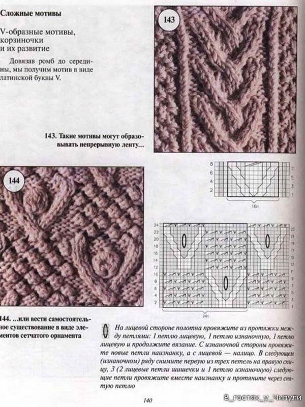 Tejer Aran. 220 patrones y diseños | arani | Pinterest | Patrones ...