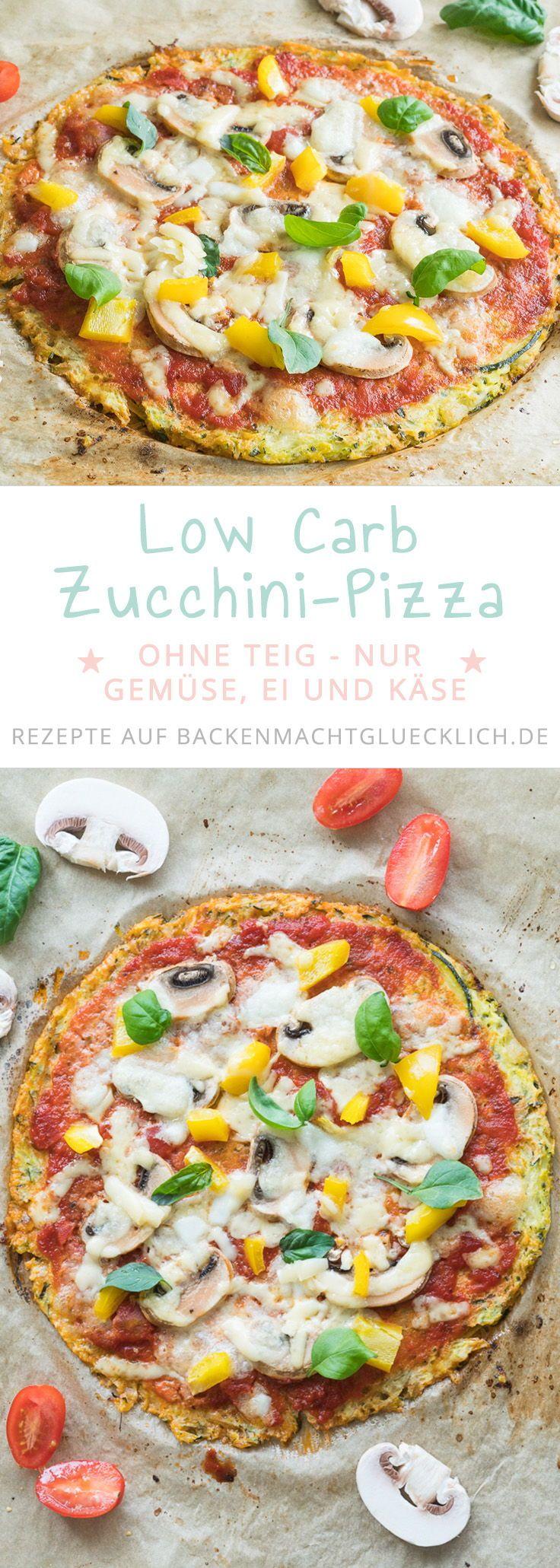 Low Carb Zucchini-Pizza ohne Teig | Backen macht glücklich