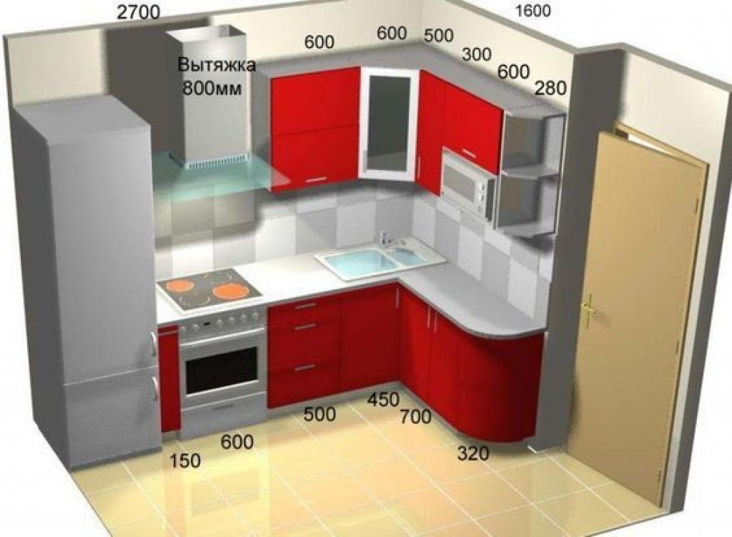 Дизайн Малогабаритной Кухни в Хрущевке + 190 ФОТО ...