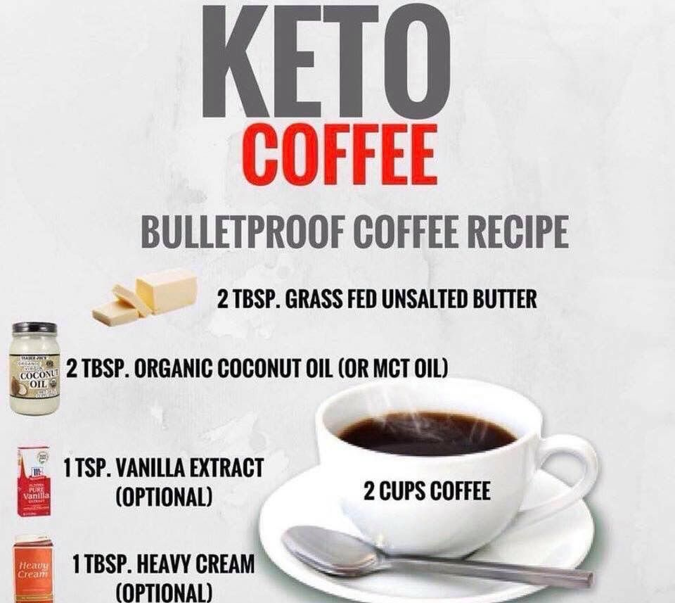 Bullet Proof Coffee Keto Coffee Recipe Bulletproof Coffee Recipe Keto Diet Recipes