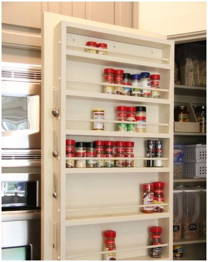 Cabinet Door Hanging Spice Rack