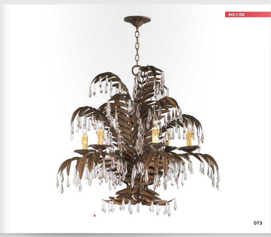 Cyan chandelier interiors pinterest cyan chandelier aloadofball Gallery