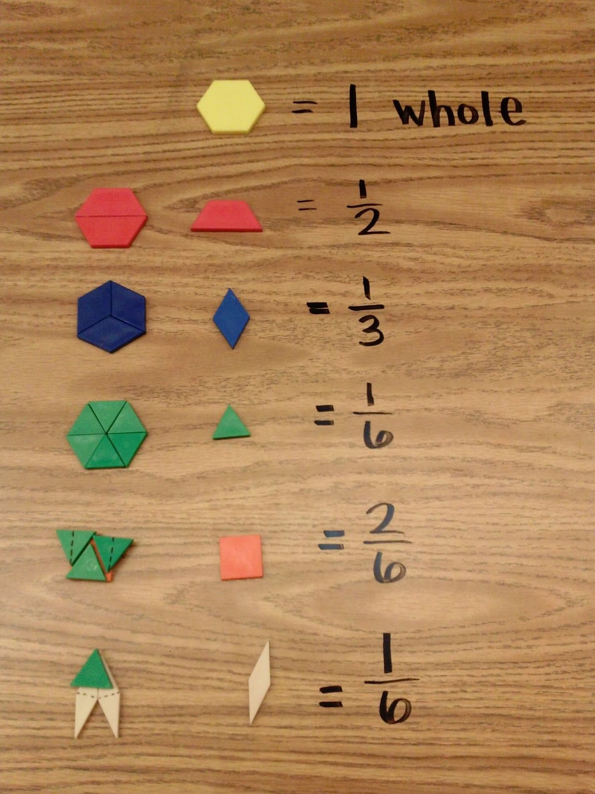 Pattern Blocks Finding Fractions Pattern Blocks Teaching