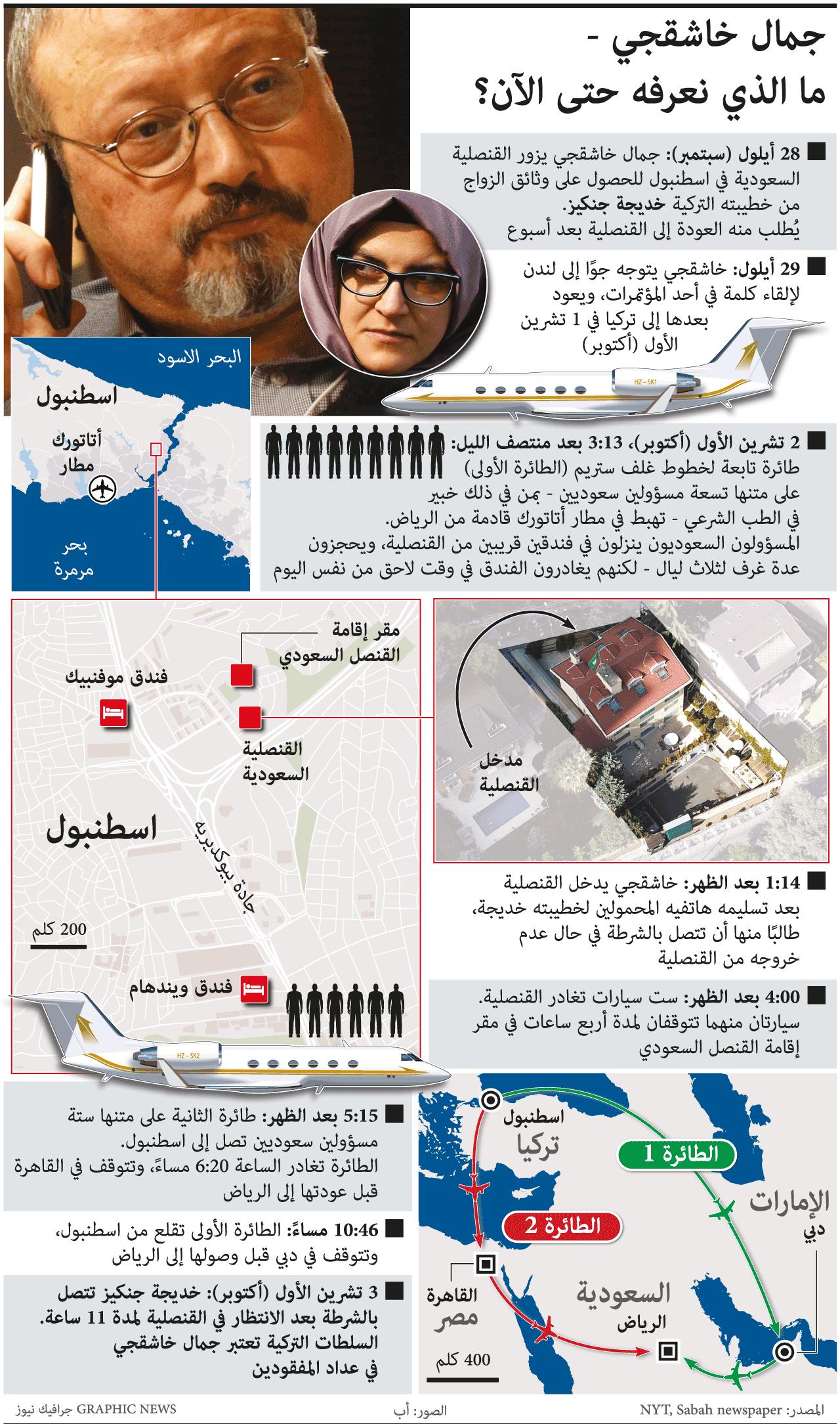 تركيا اختفاء الكاتب السعودي جمال خاشقجي Custody Movie Posters Poster