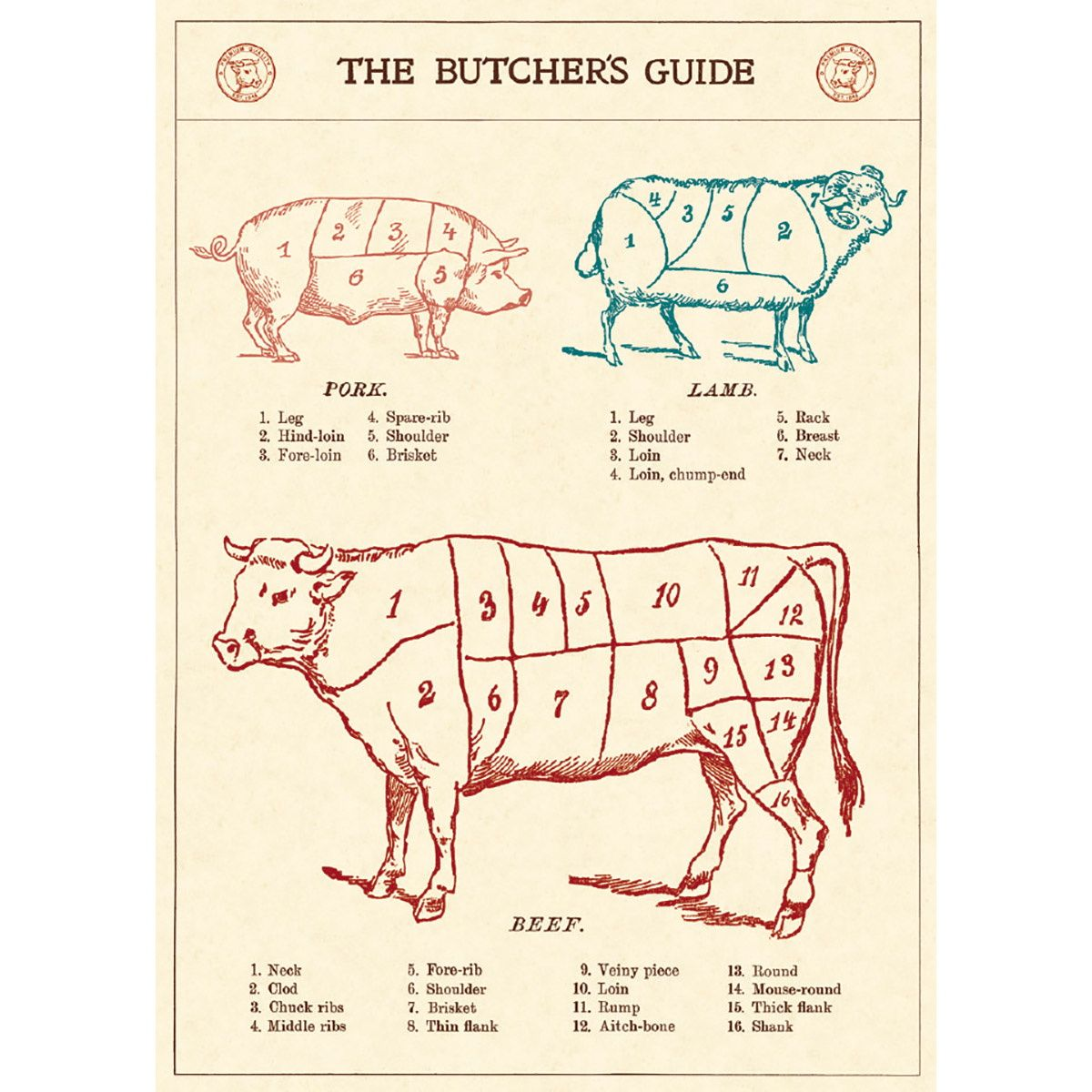 Butchers guide beef cuts vintage style poster decorative paper butchers guide beef cuts vintage style poster pooptronica