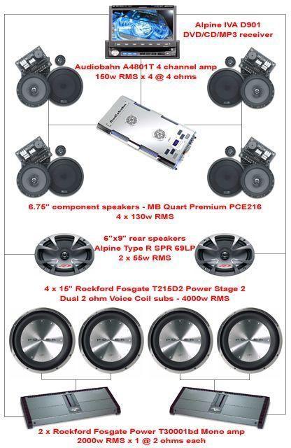 ҝiig E کtgℓع Audio Sound System Car Car Audio Car Audio Systems