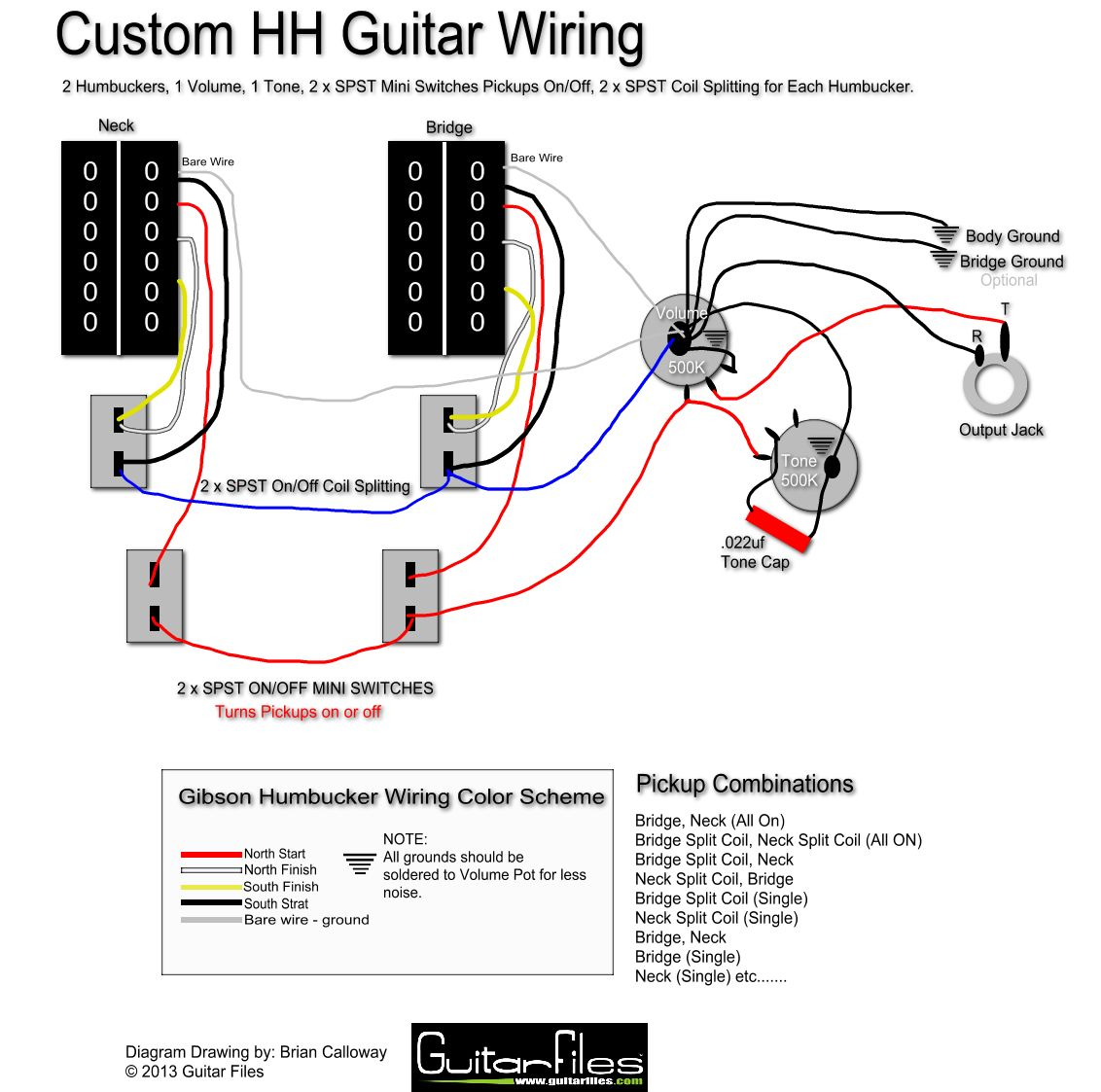 custom hh wiring diagram with spst coil splitting and spst switching rh pinterest com 3 Pickup Guitar Wiring Guitar Pickup Wiring