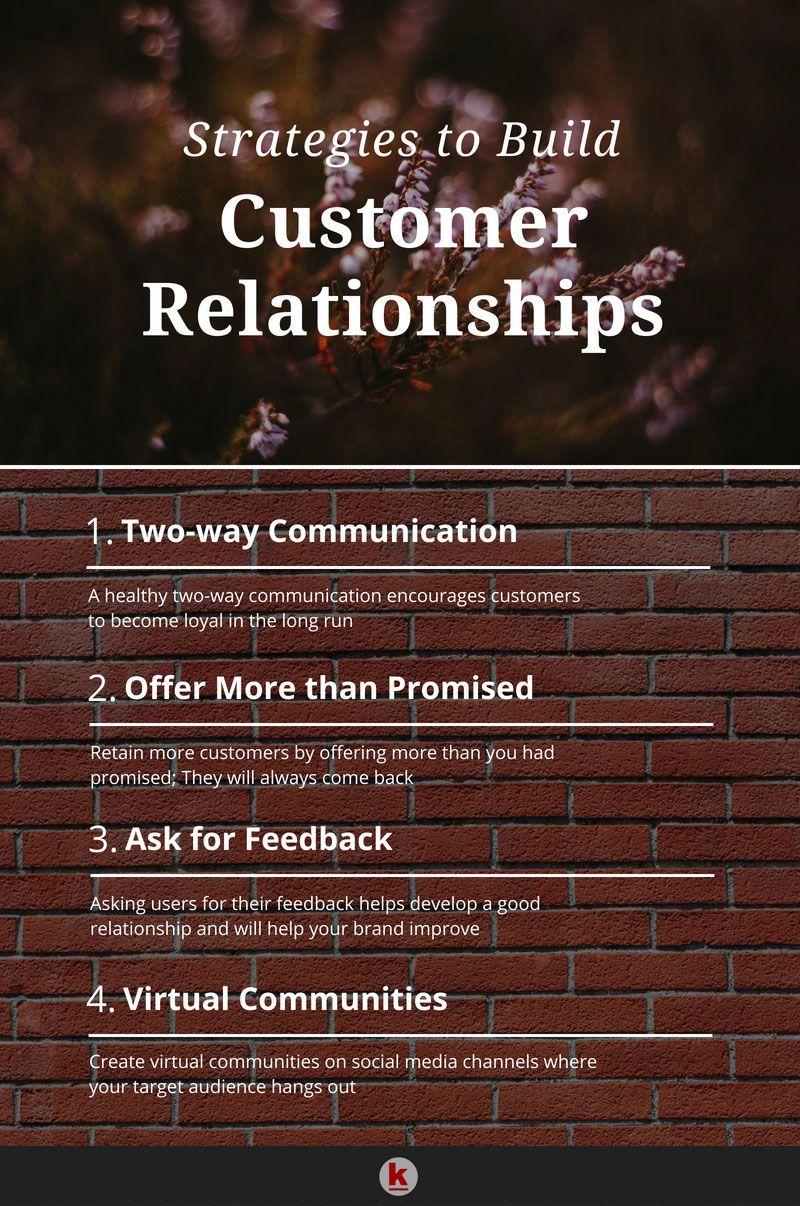 4 Effective Customer Relationship Building Strategies #marketing #smallb… |  Social media marketing business, Marketing strategy social media, Customer  relationships
