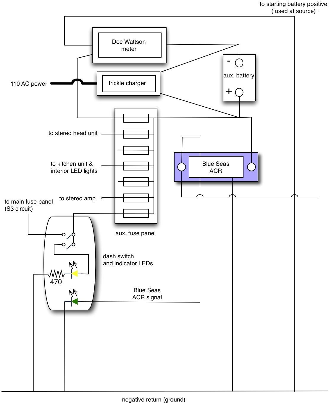 vanagon trailer wiring diagram vanagon dash wiring - google search | vanagon | wire ... 1990 vanagon alternator wiring diagram #6