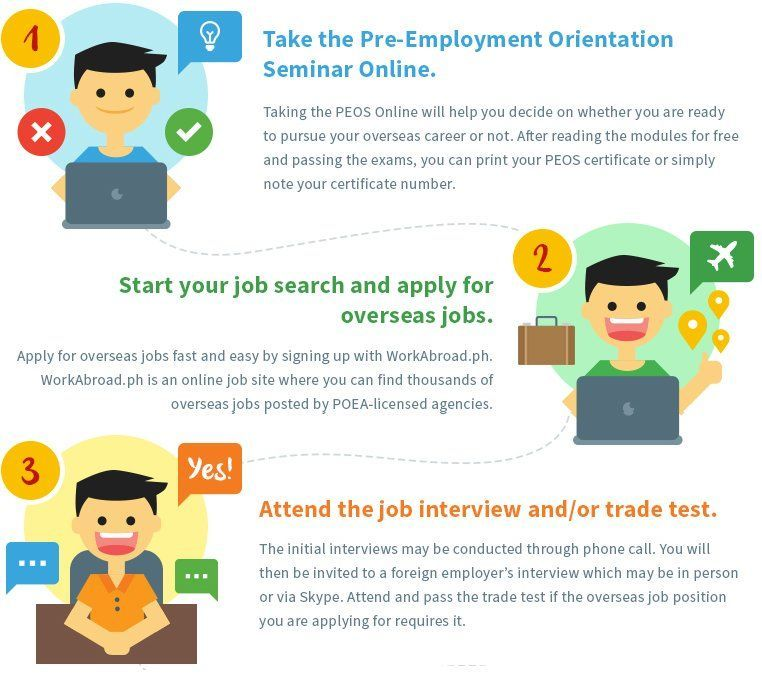 Tips that could help you land a job abroad jobseekers