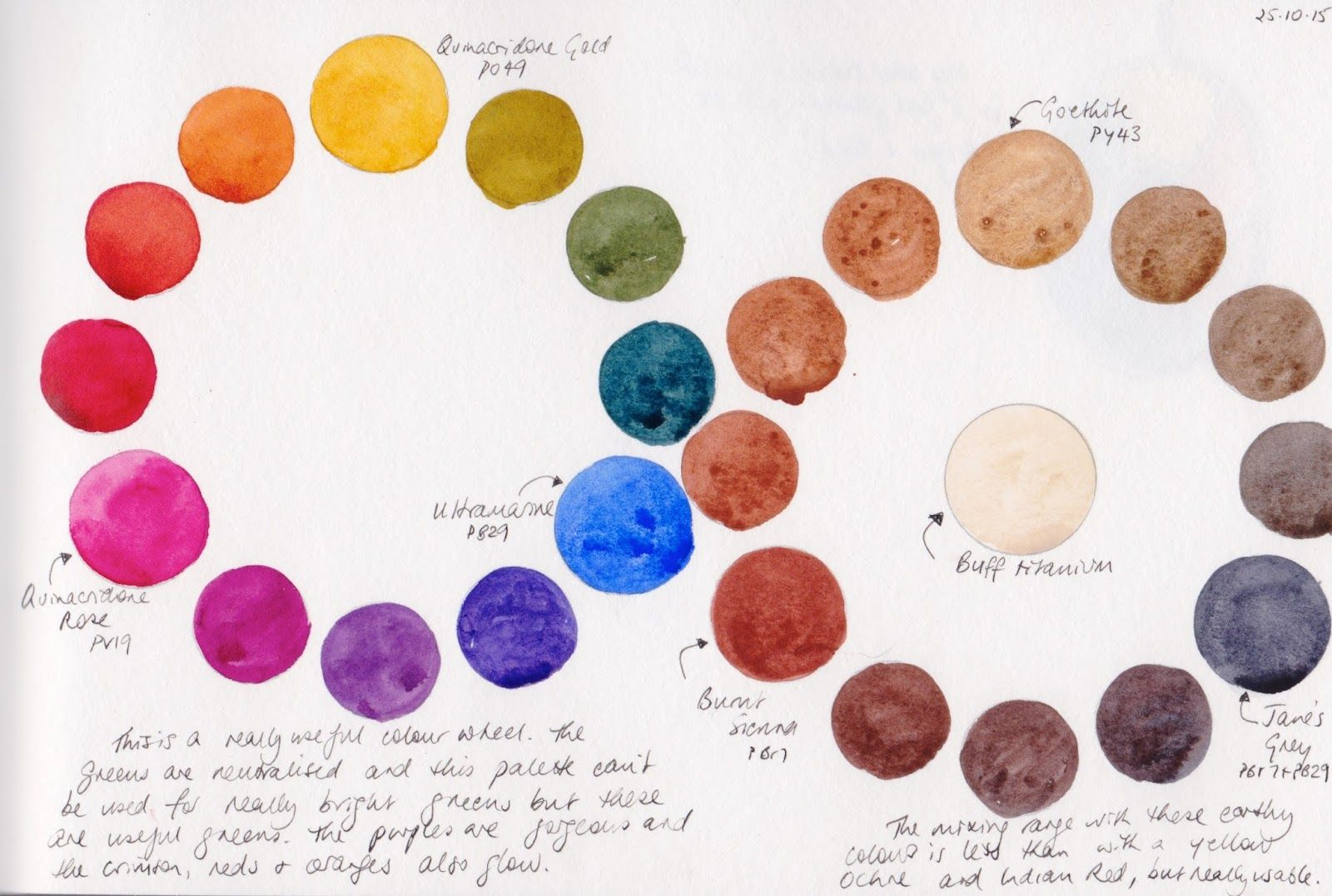 My Smallest Palette Great For Urban Sketching Print Making Designs Watercolor Palette Watercolor Lessons
