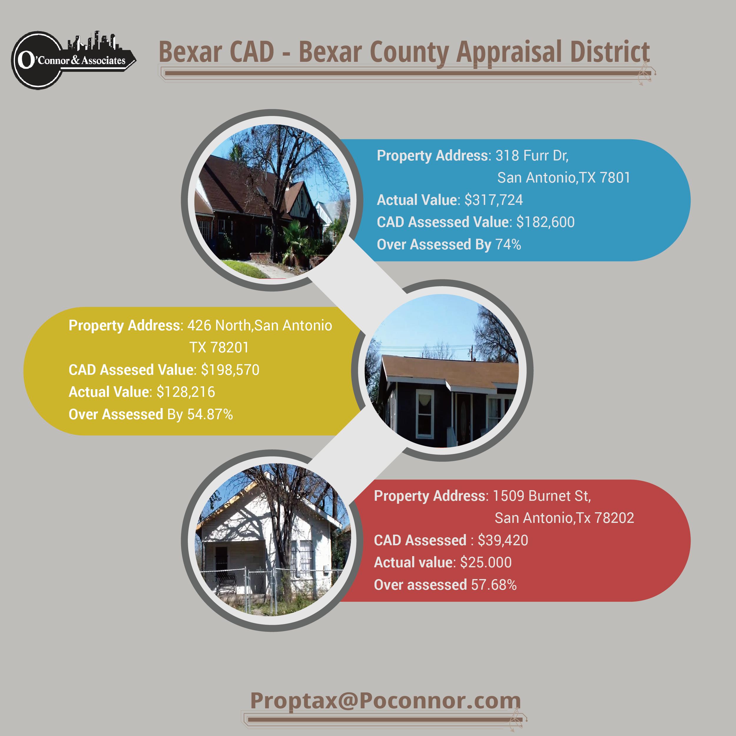 bexar county cad