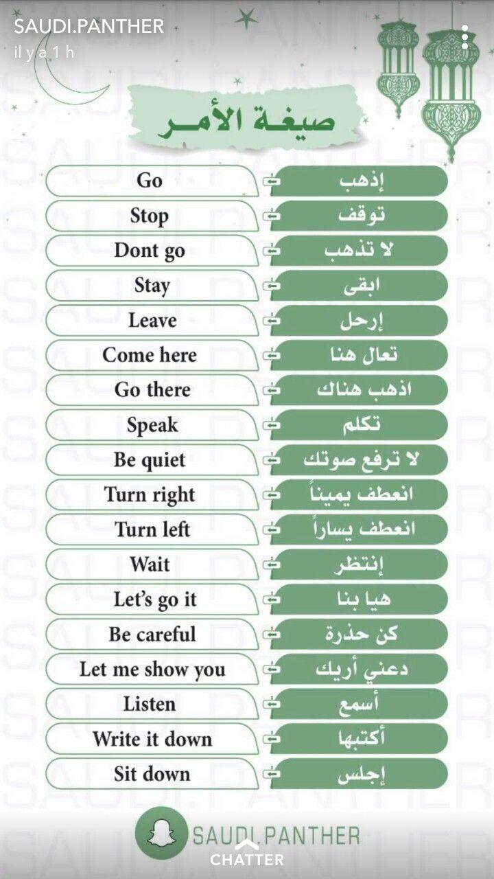 Learning Arabic Msa Fabienne English Language Learning Grammar English Language Teaching English Language Learning