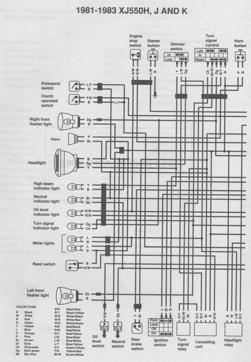 xj650 maxim wiring diagram